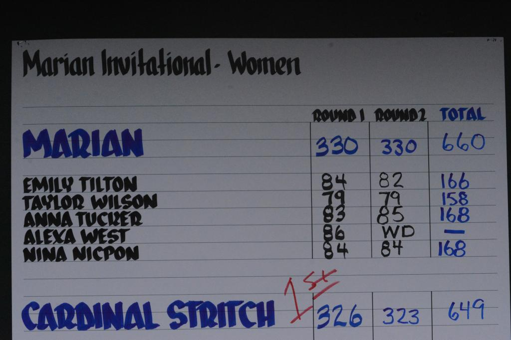 33rd WGOLF at Marian Invite Photo